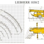 LIEBHERR 1030.2